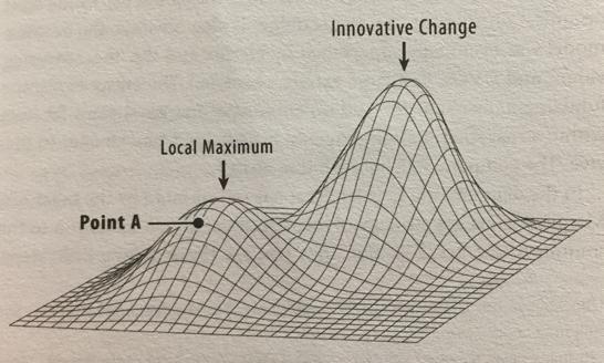 innovation-points