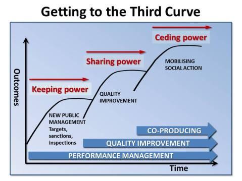 third curve.jpg