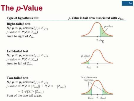 p value.jpg
