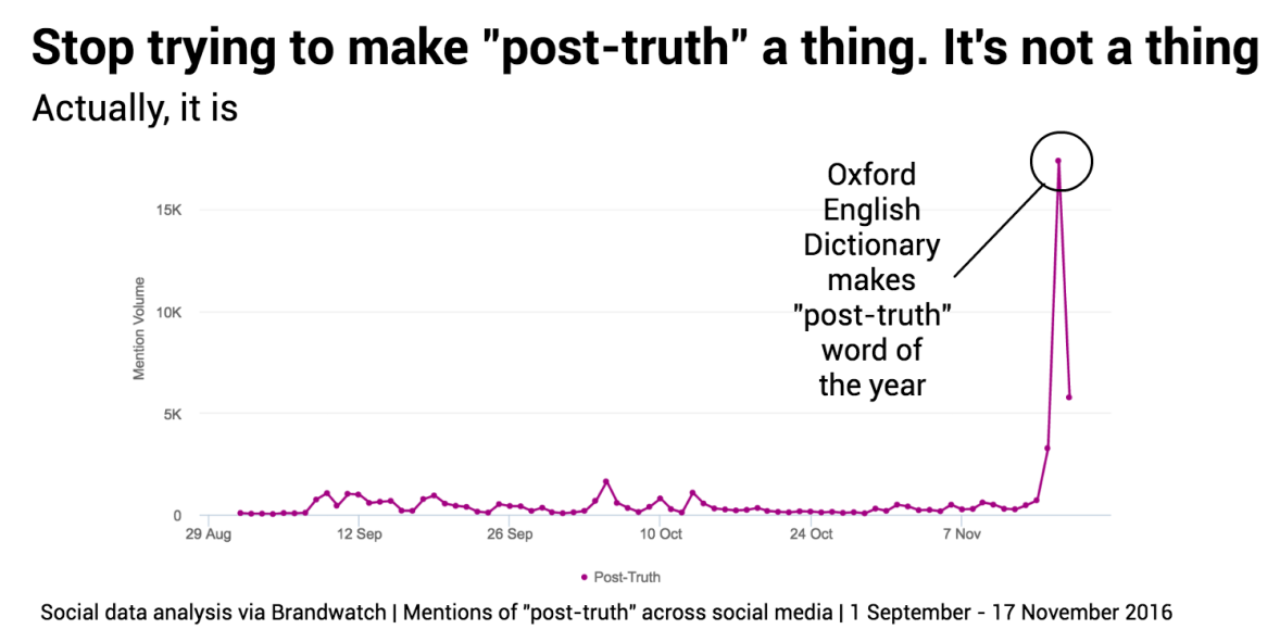OED truth.png