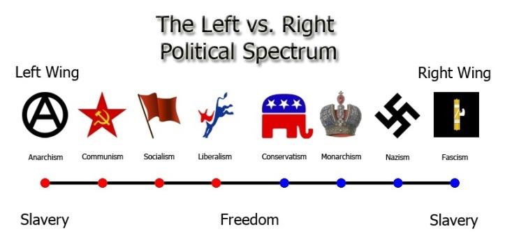 left-vs-right.jpg