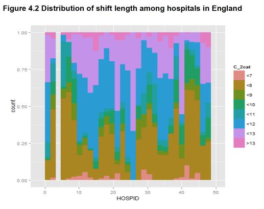 nurse shifts uk.png