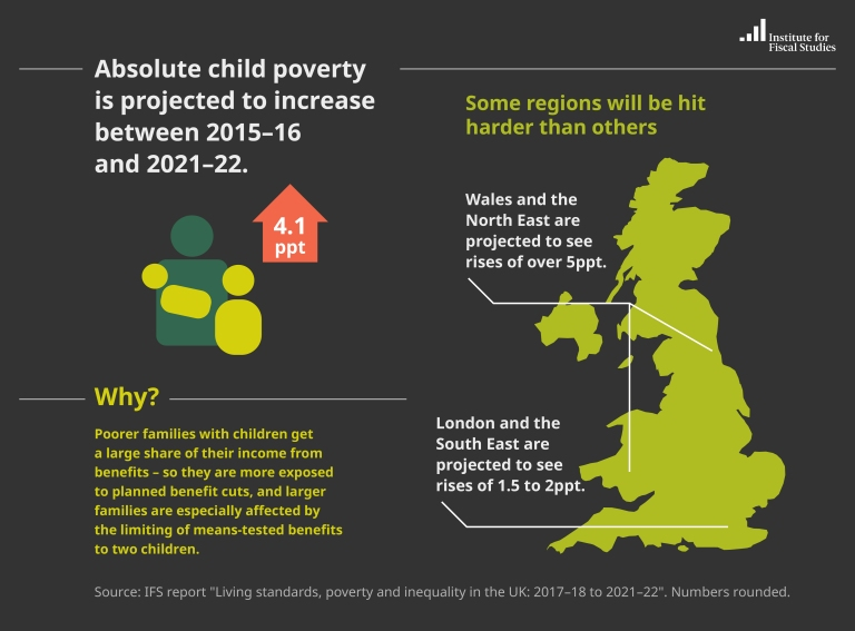 IFSJ5829-Absolute-poverty-infographics-1710-Story2@300ppi.jpg